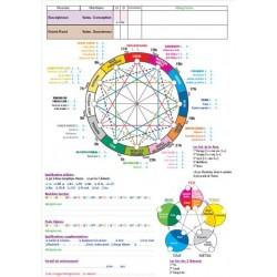 Fiche A4 - Protocole TFH et Métaphores - Lois Roue et 5 éléments - RECTO-VERSO