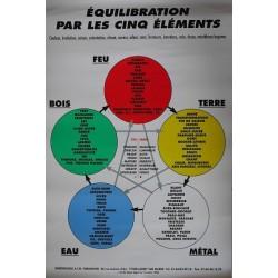 Équilibration par les 5 éléments