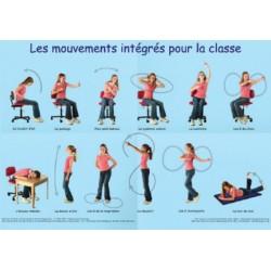 Poster les Mouvements Intégrés pour la classe