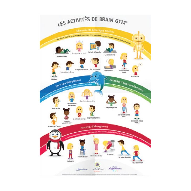 Poster 26 mouvements Brain Gym Dessin