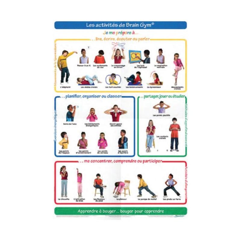 Poster 26 mouvements de Brain Gym Enfant (petit format)