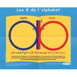 Poster 8 de l'alphabet